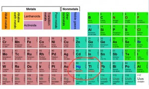 Mercury Thallium