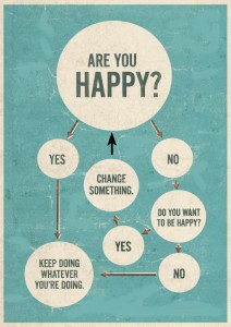 Flowchart to happiness